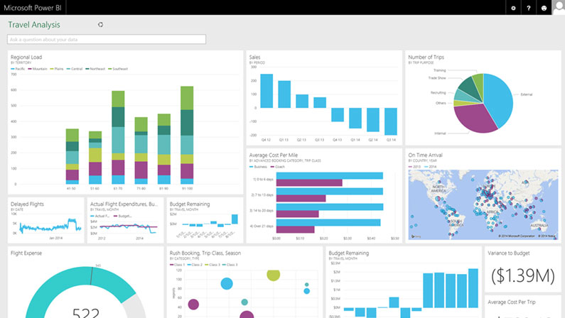 End Year Reporting Dashboards & Visual Data Intelligence